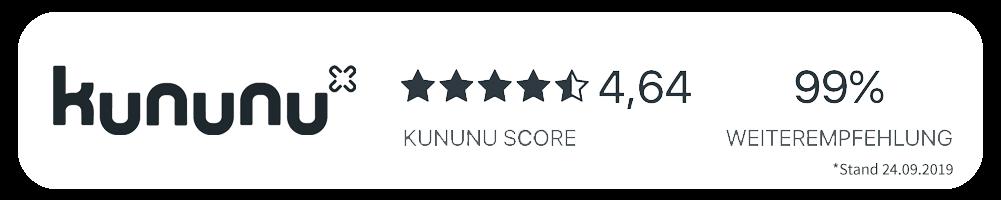 Kununu Score